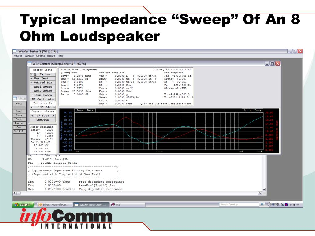 "Typical Impedance ""Sweep"" Of An 8 Ohm Loudspeaker"