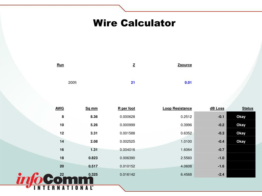 Wire Calculator