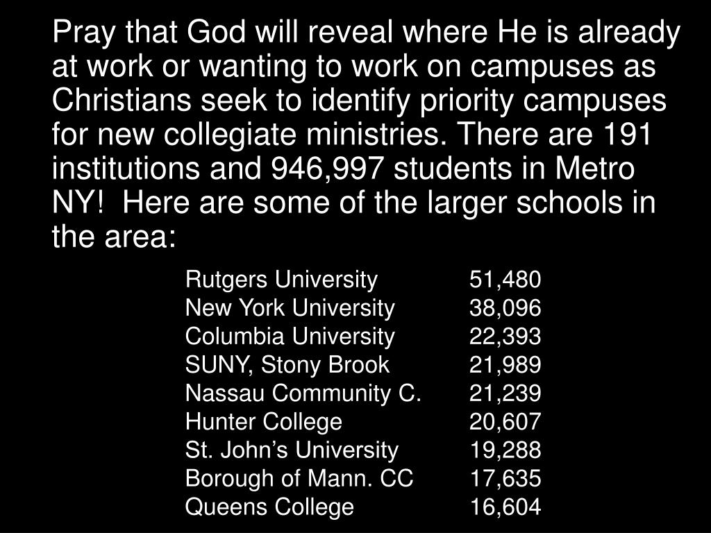 Pray that God will reveal where He is already at work or wanting to work on campuses as Christians seek to identify priority campuses for new collegiate ministries. There are 191 institutions and 946,997 students in Metro NY!  Here are some of the larger schools in the area: