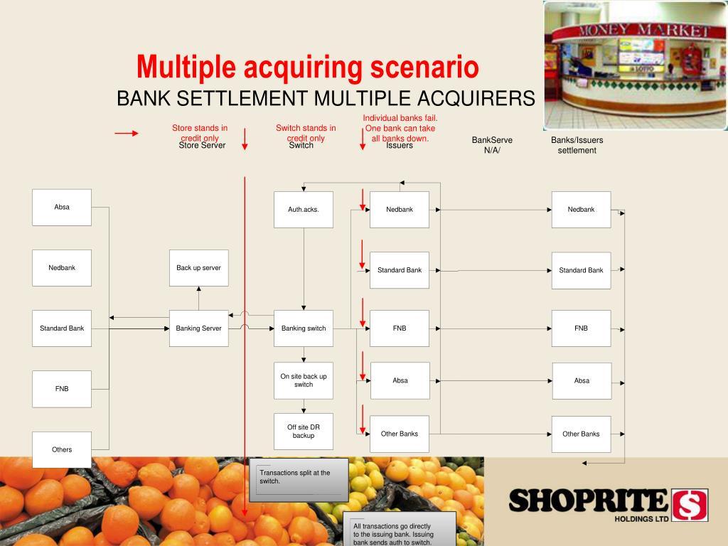 Multiple acquiring scenario