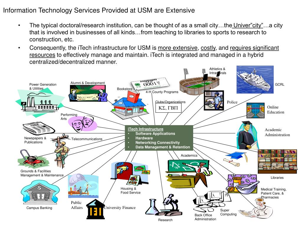 Information Technology Services Provided at USM are Extensive