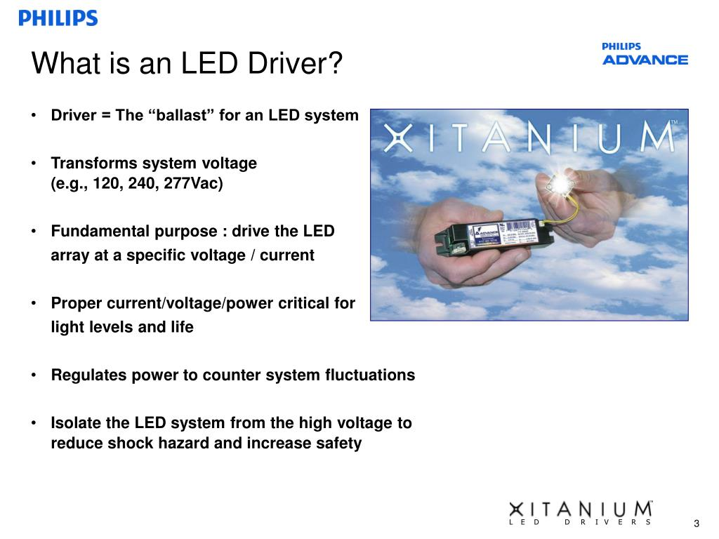 What is an LED Driver?