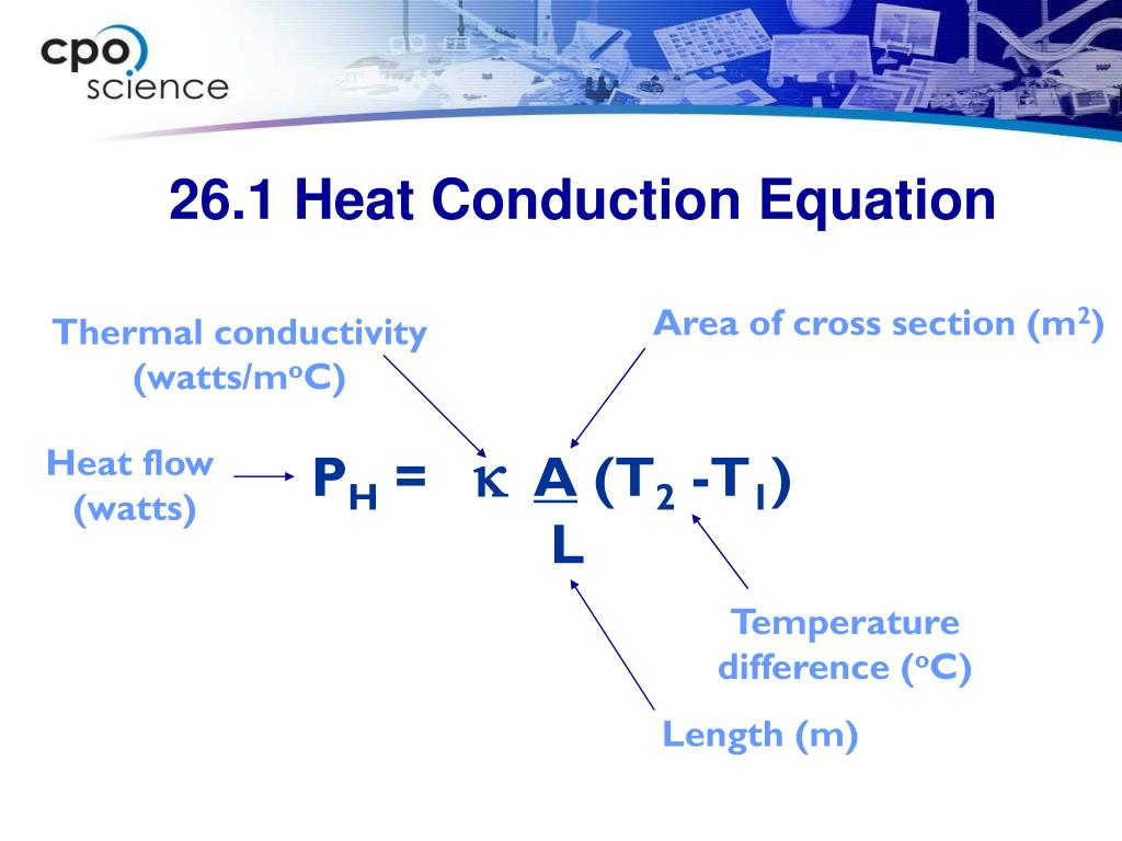 26.1 Heat Conduction Equation