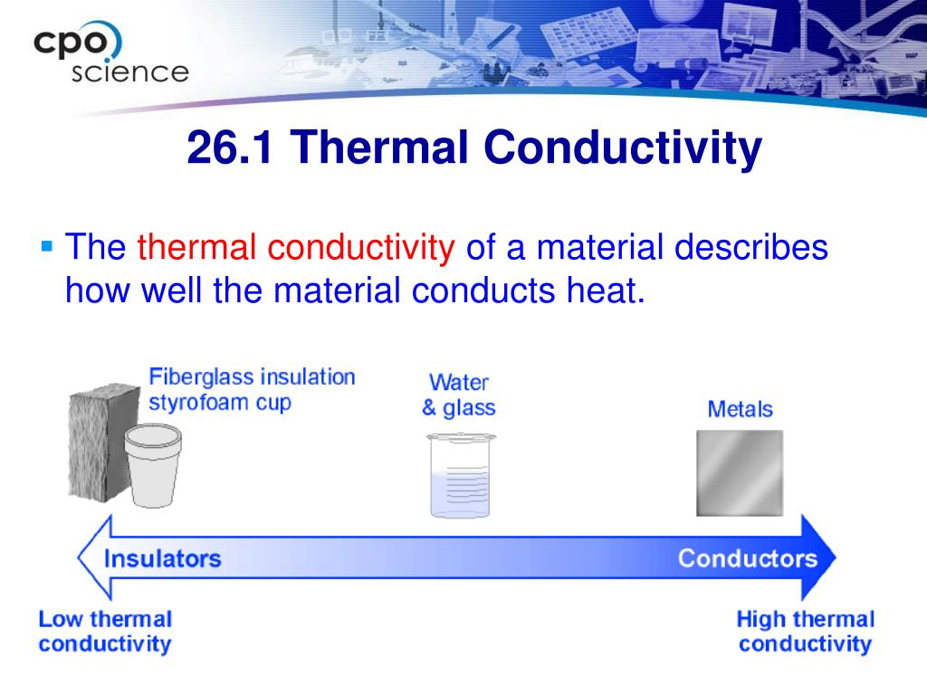 26.1 Thermal Conductivity