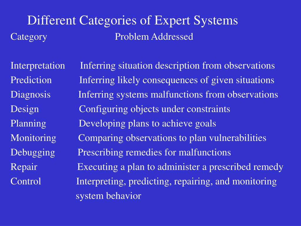 Different Categories of Expert Systems