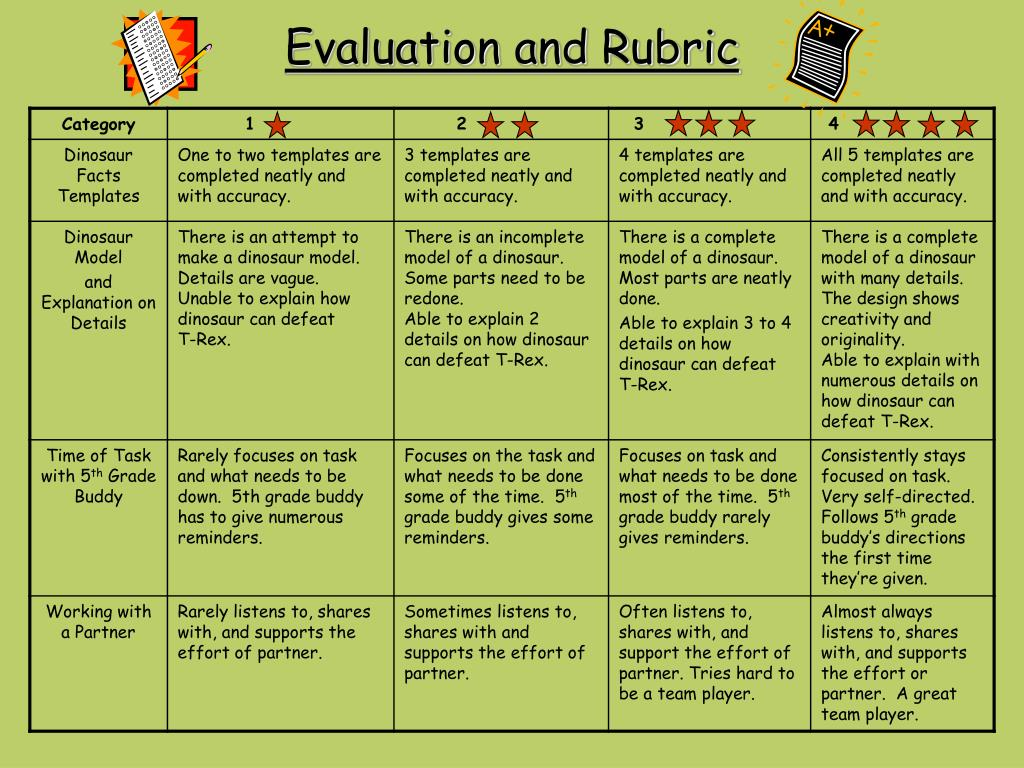 Evaluation and Rubric