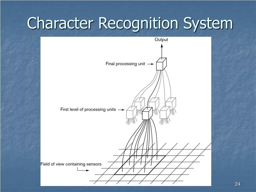 Character Recognition System