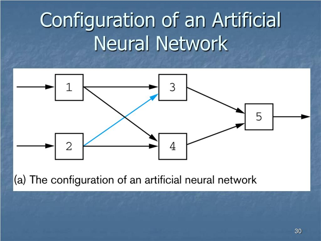 Configuration of an Artificial Neural Network