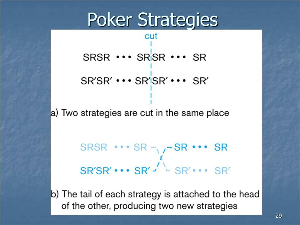 Poker Strategies