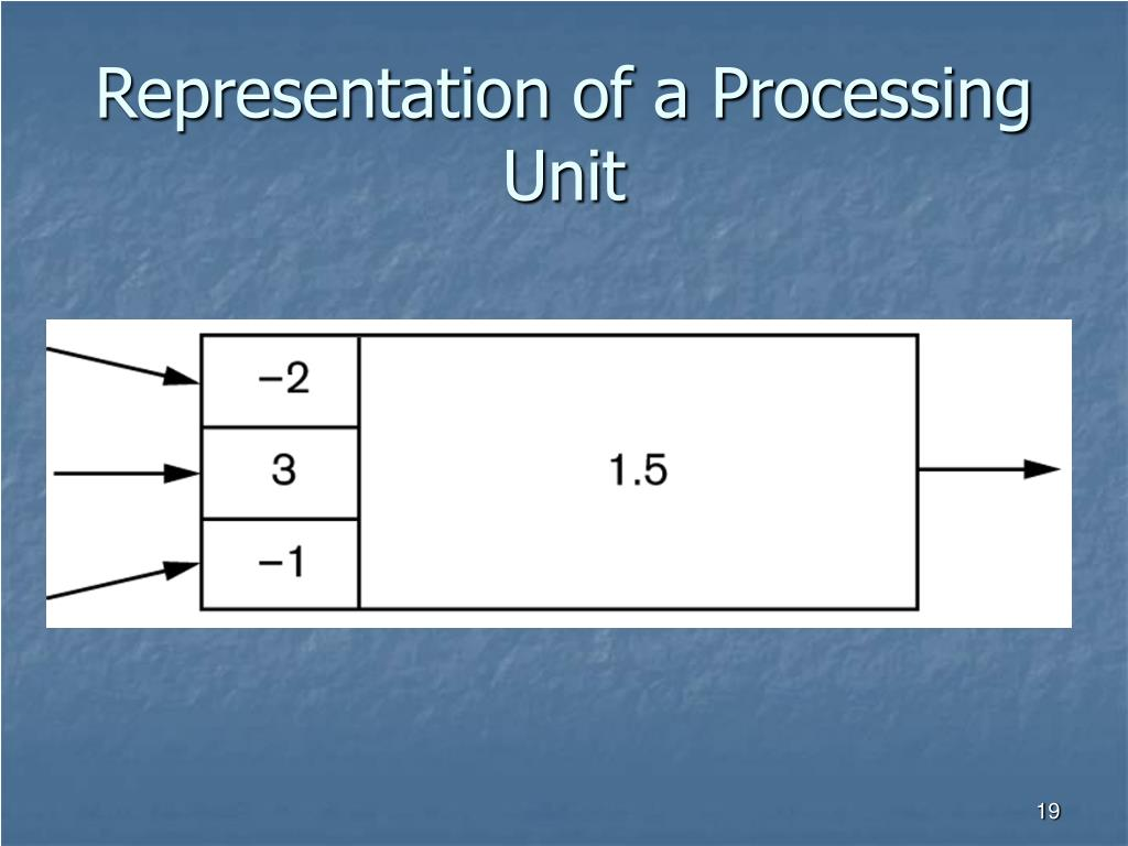 Representation of a Processing Unit
