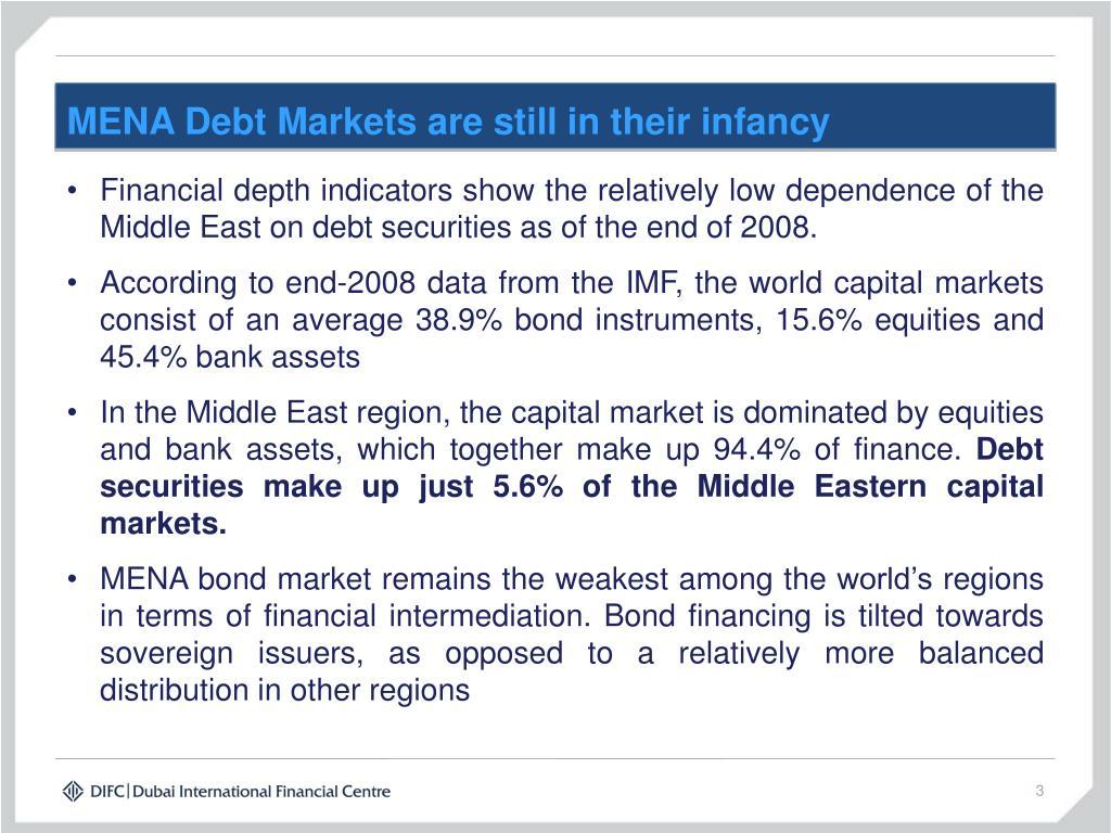 MENA Debt Markets are still in their infancy