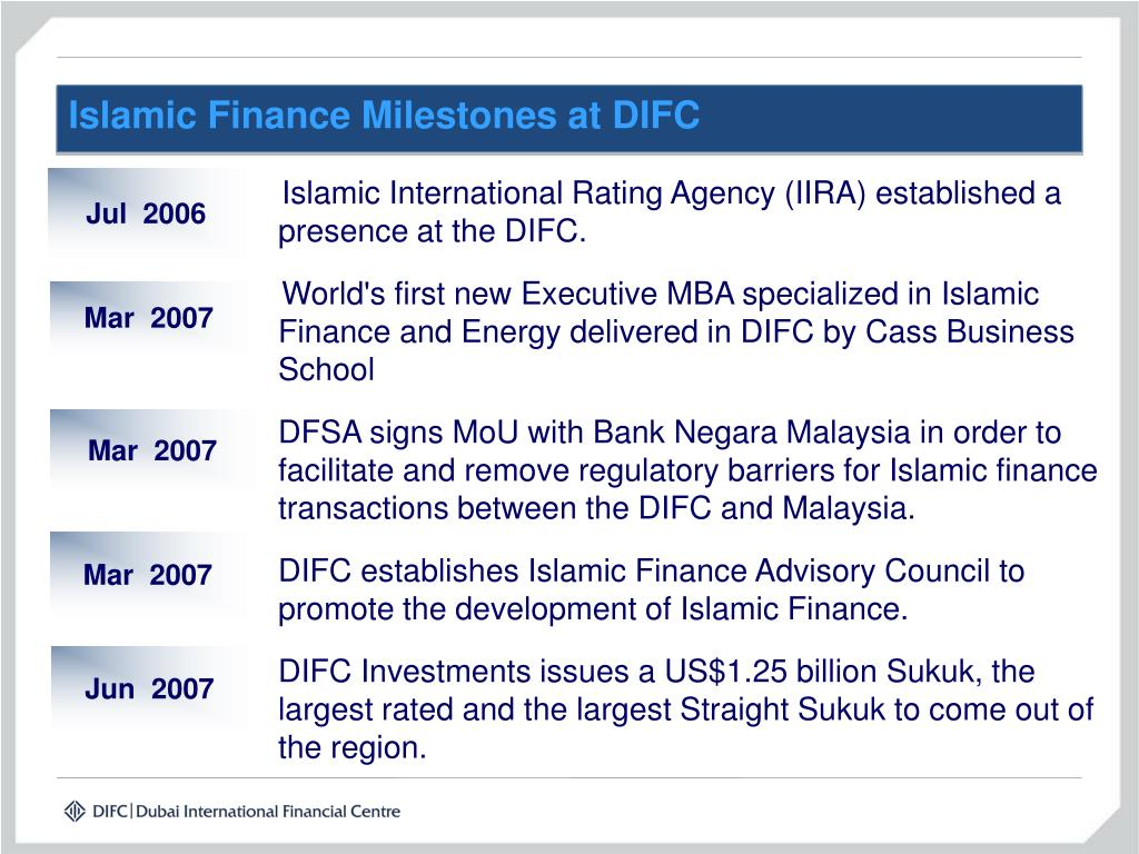 Islamic Finance Milestones at DIFC