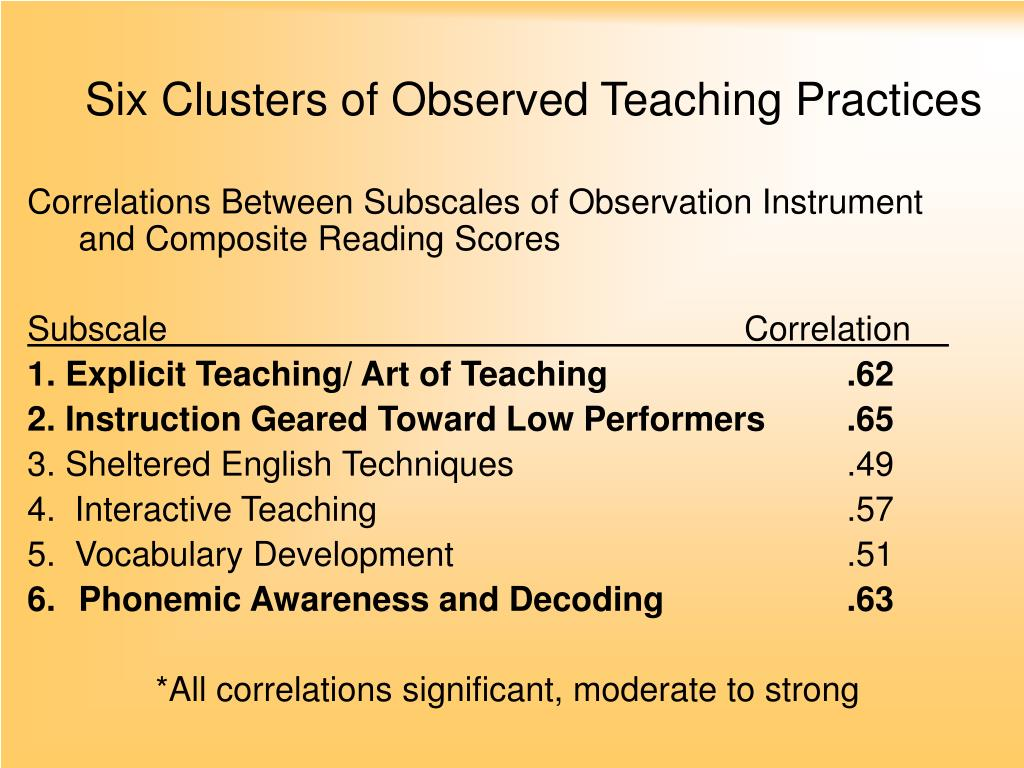 Six Clusters of Observed Teaching Practices