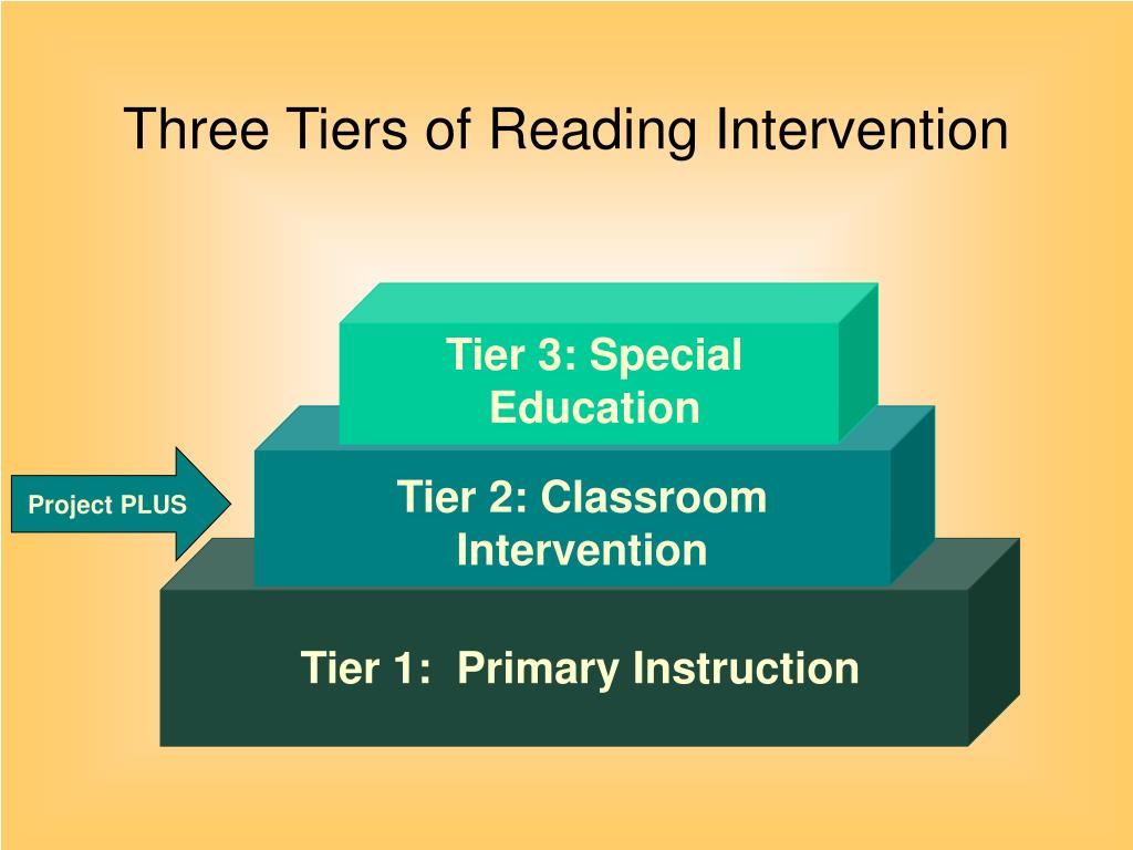 Three Tiers of Reading Intervention