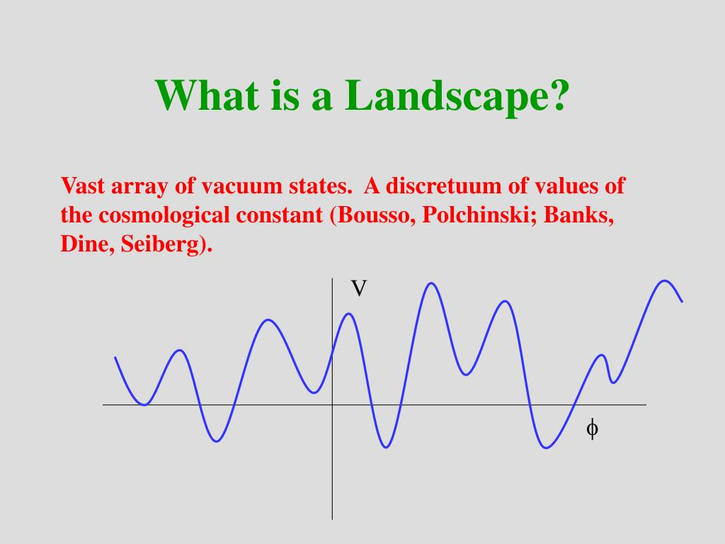 What is a Landscape?