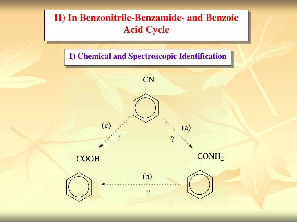 II) In Benzonitrile-Benzamide- and Benzoic Acid Cycle