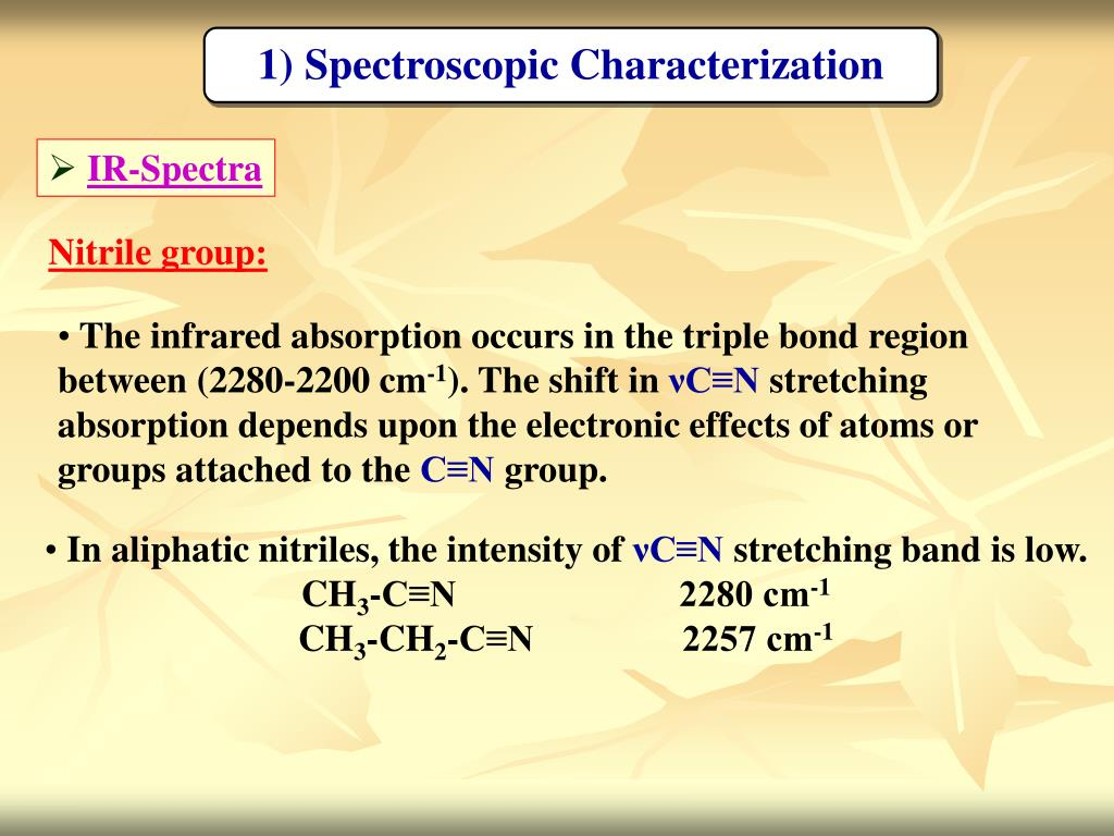 1) Spectroscopic Characterization