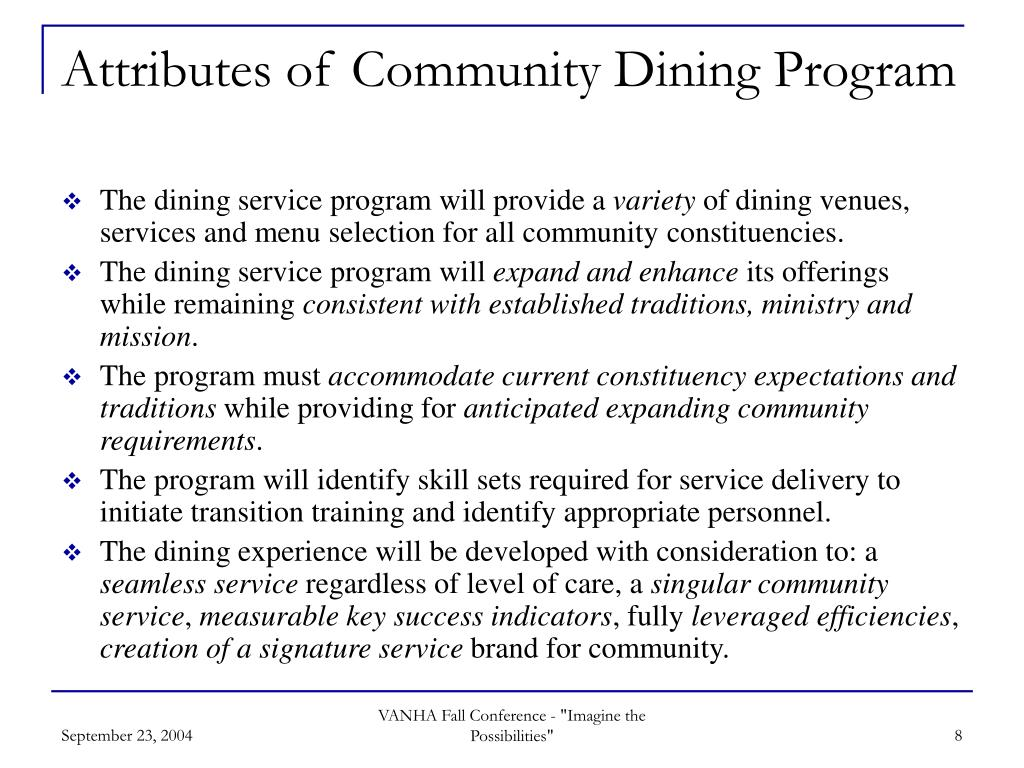 Attributes of Community Dining Program