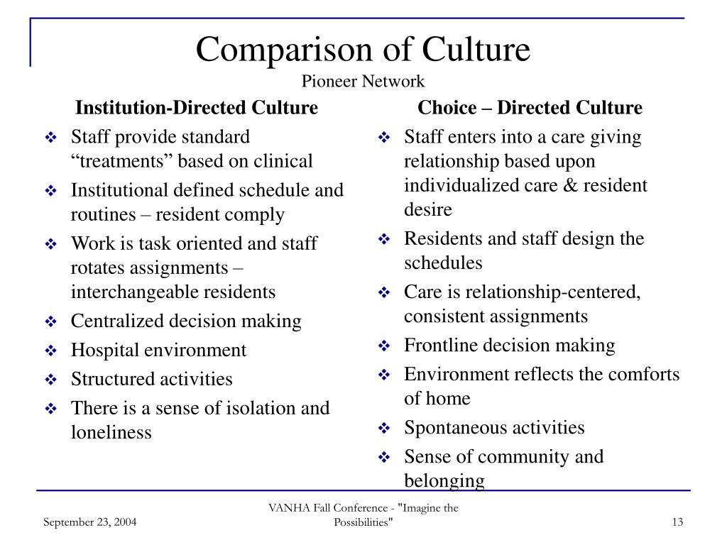 Institution-Directed Culture