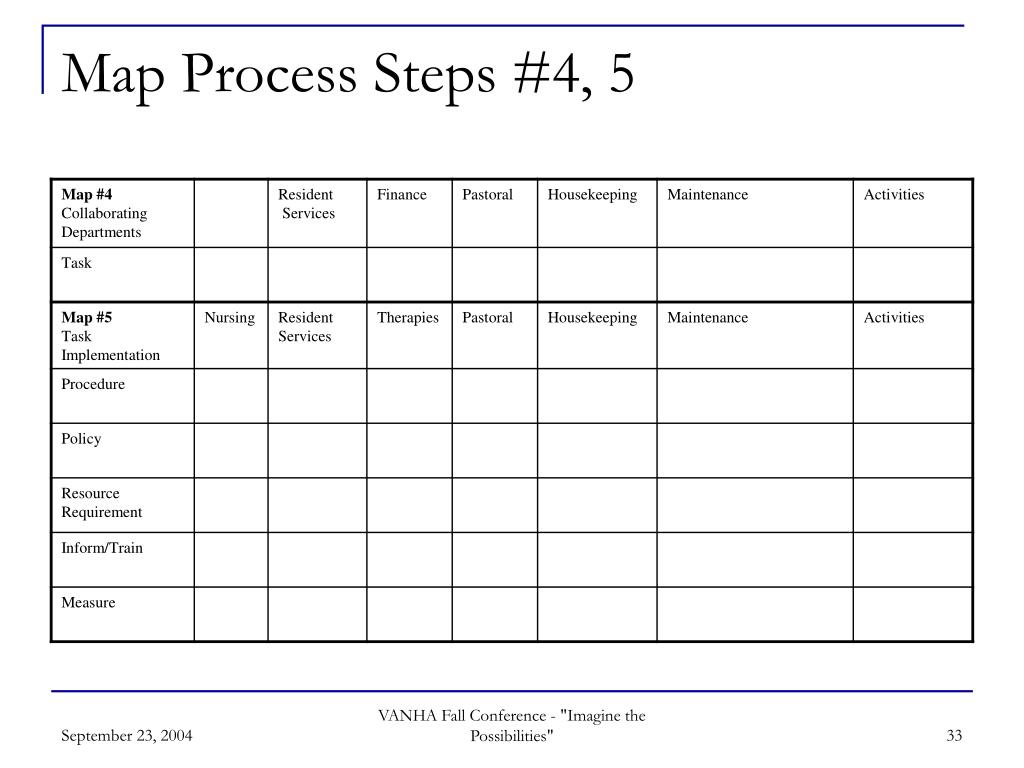 Map Process Steps #4, 5
