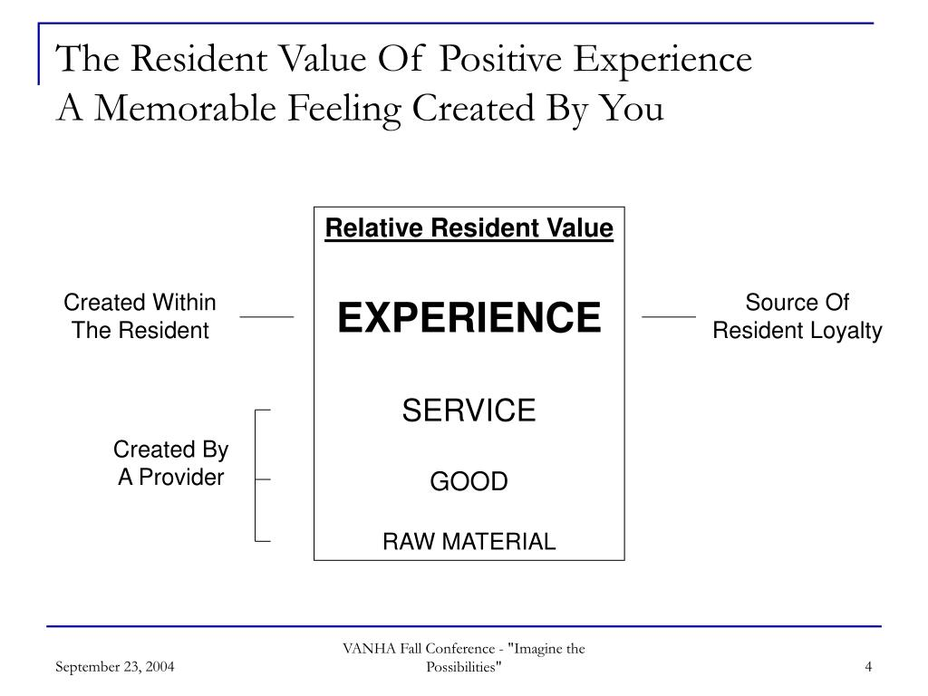The Resident Value Of Positive Experience