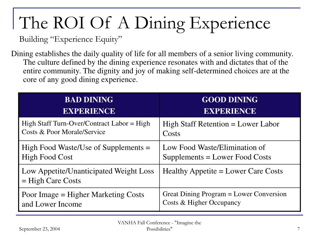 The ROI Of A Dining Experience