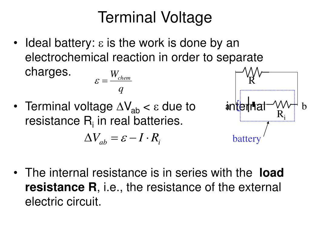 Electromotive Force: