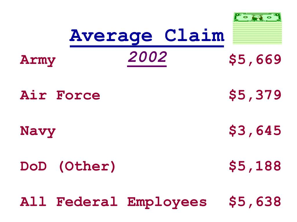 Average Claim