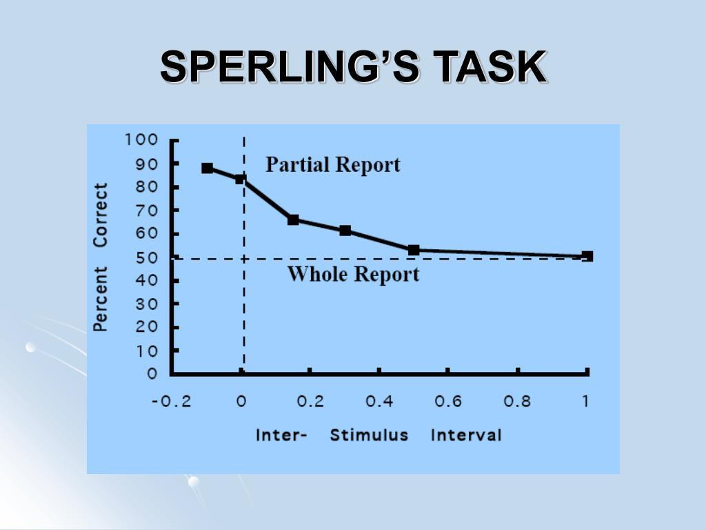 SPERLING'S TASK
