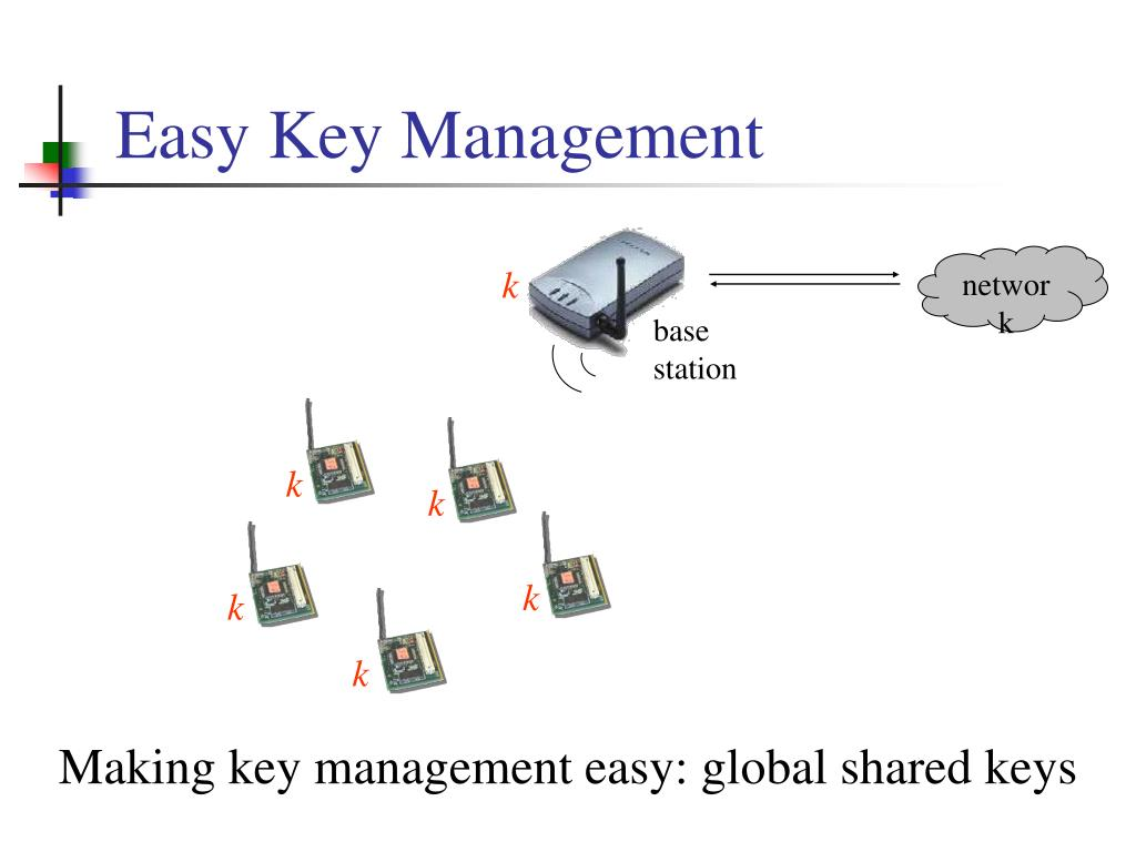 Easy Key Management