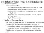 cold runner gate types configurations49