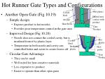 hot runner gate types and configurations17