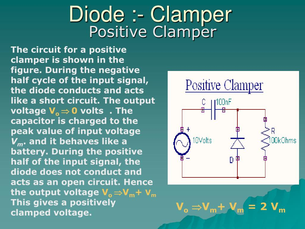 The circuit for a positive clamper is shown in the figure. During the negative half cycle of the input signal, the diode conducts and acts like a short circuit. The output voltage