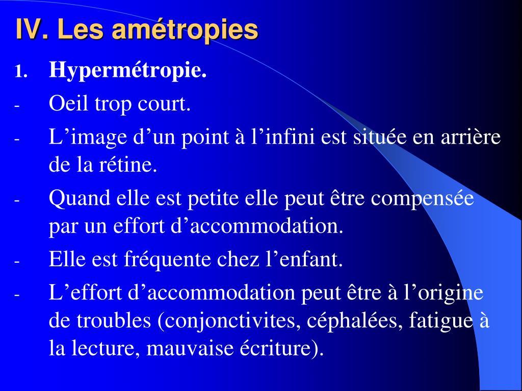 IV. Les amétropies