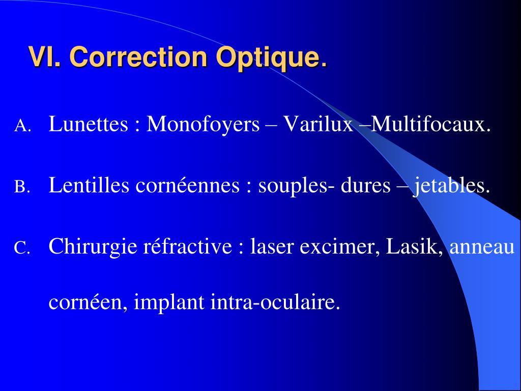 VI. Correction Optique