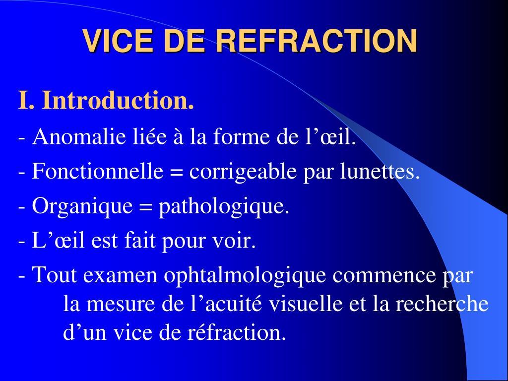 VICE DE REFRACTION