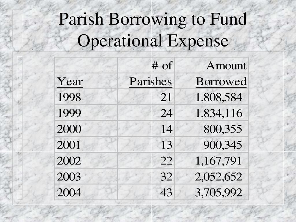 Parish Borrowing to Fund Operational Expense
