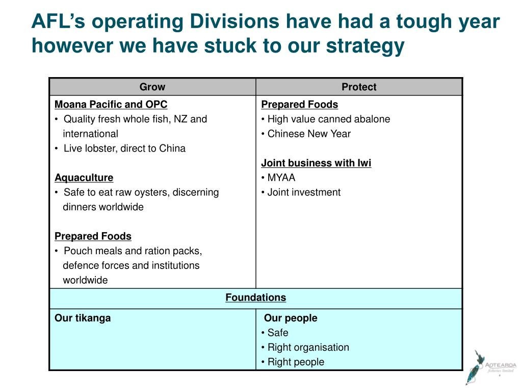 AFL's operating Divisions have had a tough year however we have stuck to our strategy