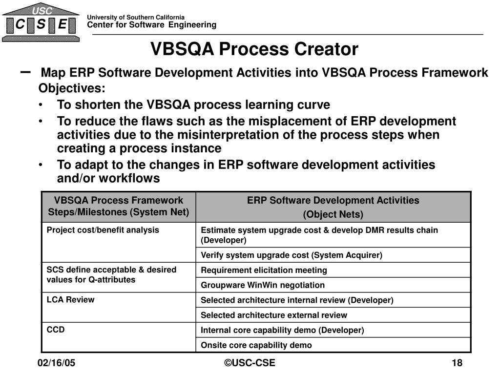 VBSQA Process Creator