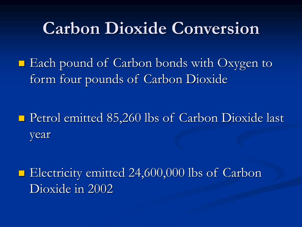Carbon Dioxide Conversion