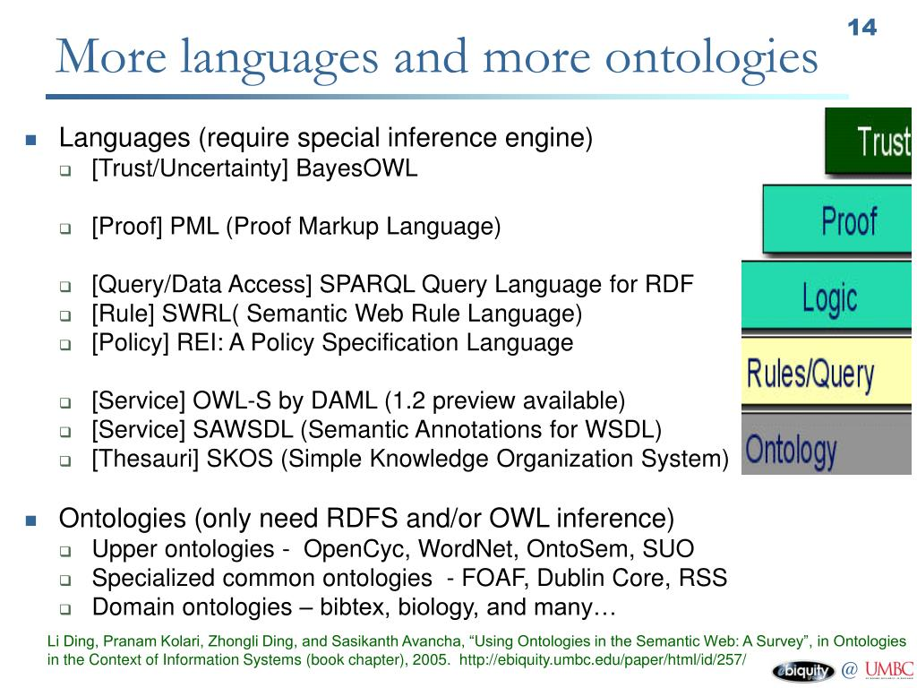More languages and more ontologies