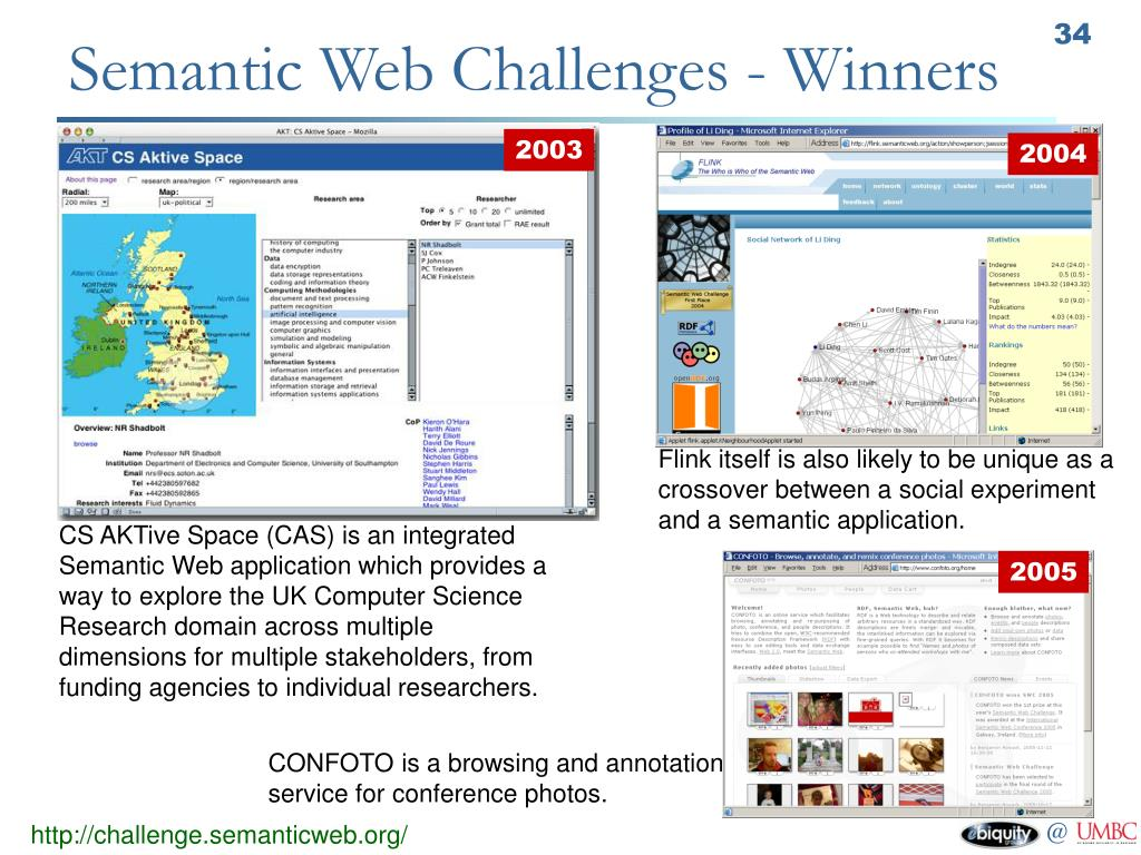 Semantic Web Challenges - Winners