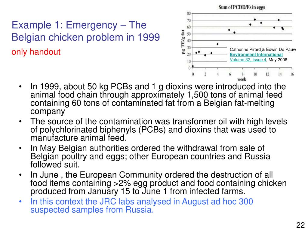 Example 1: Emergency – The Belgian chicken problem in 1999