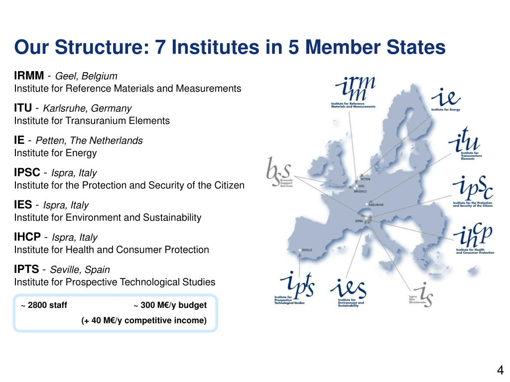 Our Structure: 7 Institutes in 5 Member States