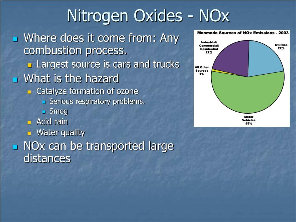 Nitrogen Oxides - NOx