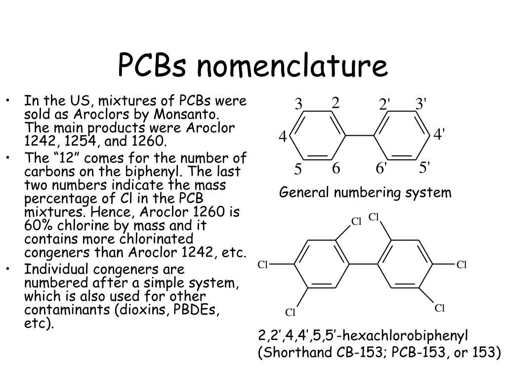 PCBs nomenclature