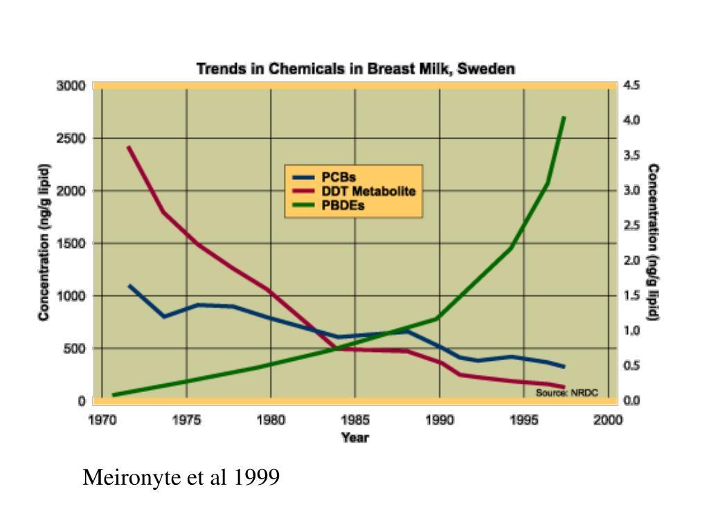 Meironyte et al 1999