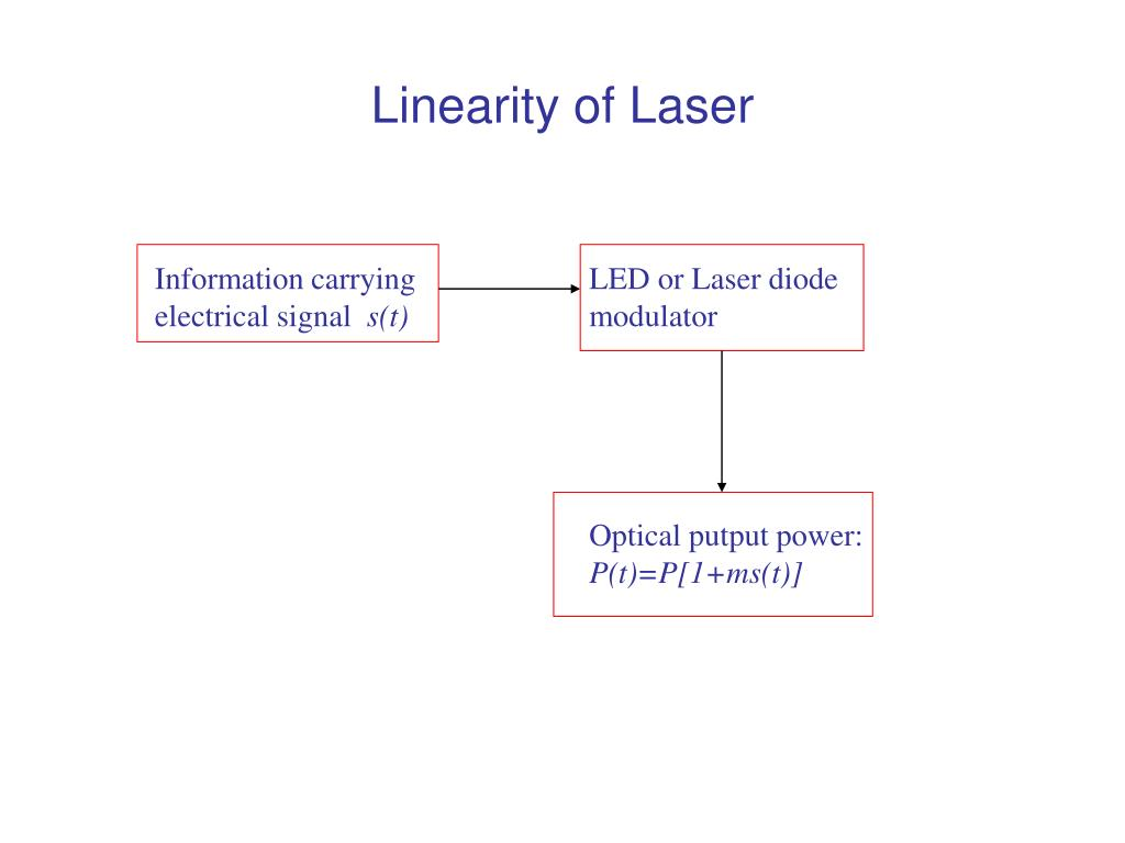 Linearity of Laser