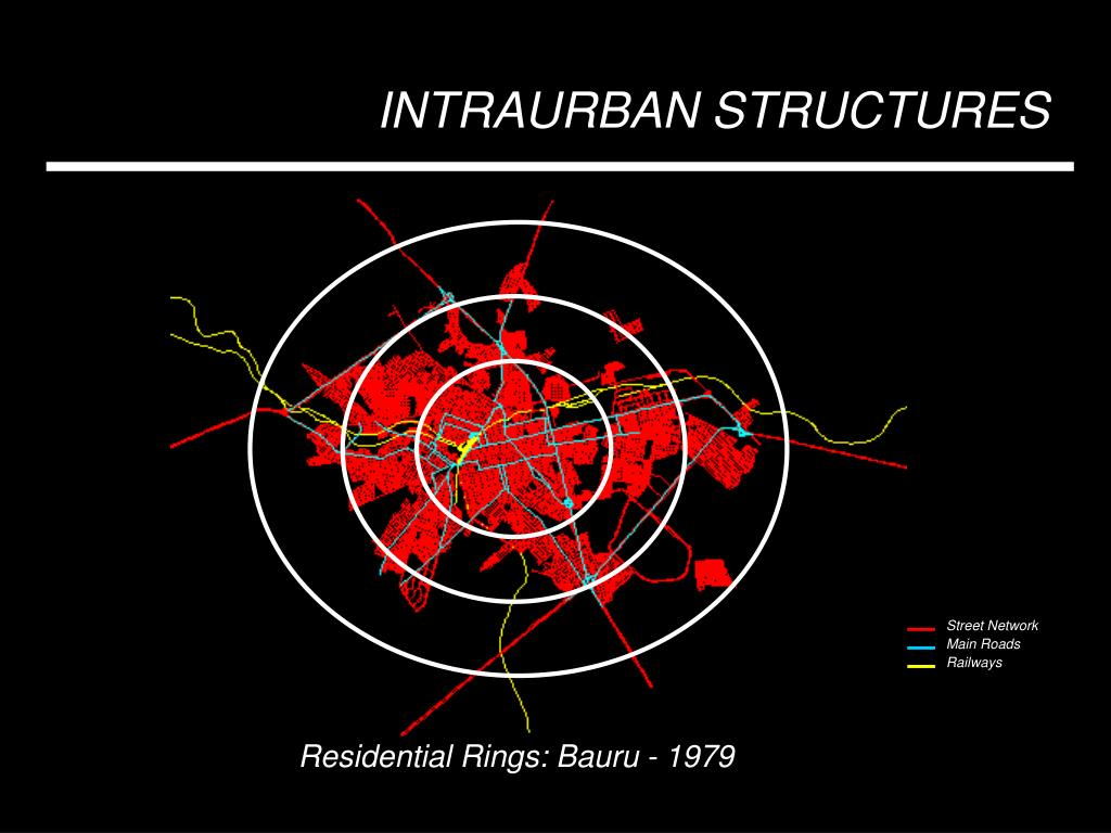 INTRAURBAN STRUCTURES