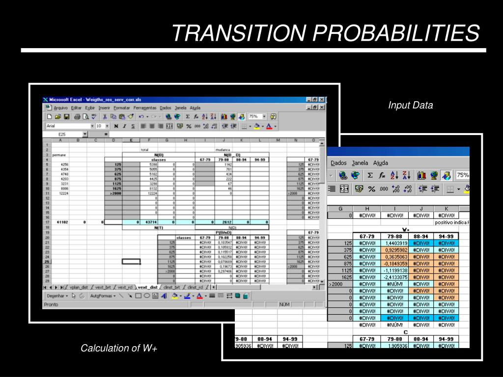 TRANSITION PROBABILITIES